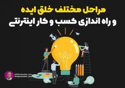 آشنایی کامل با مراحل مختلف خلق ایده و راه اندازی کسب و کار اینترنتی